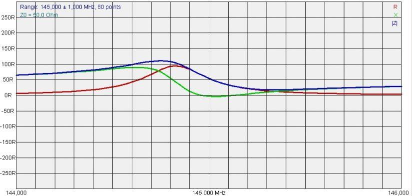 HandHeld VHF Loop RXZ IZ0HCC