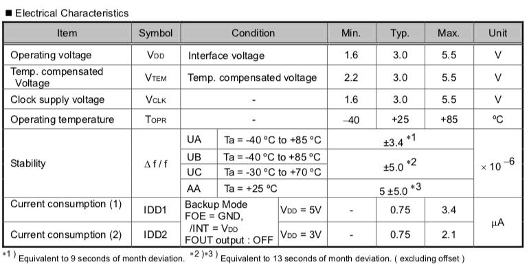 Icom 7300 Clock Battery Mod IZ0HCC