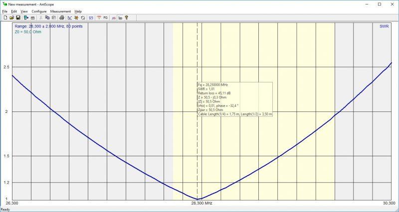 Micro End Fed Tuner 10 Meter SWR IZ0HCC