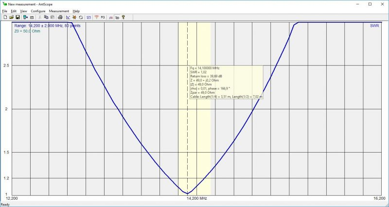 Micro End Fed Tuner 20 Meter SWR IZ0HCC