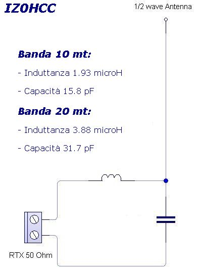 Micro End Fed Tuner Schematic IZ0HCC