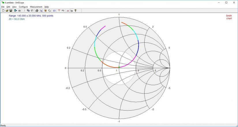 Smith Chart EFHWA_VHF_IZ0HCC