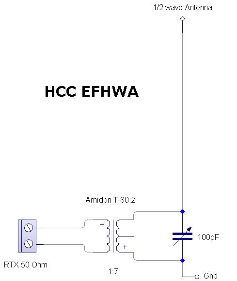 EFHWA IZ0HCC