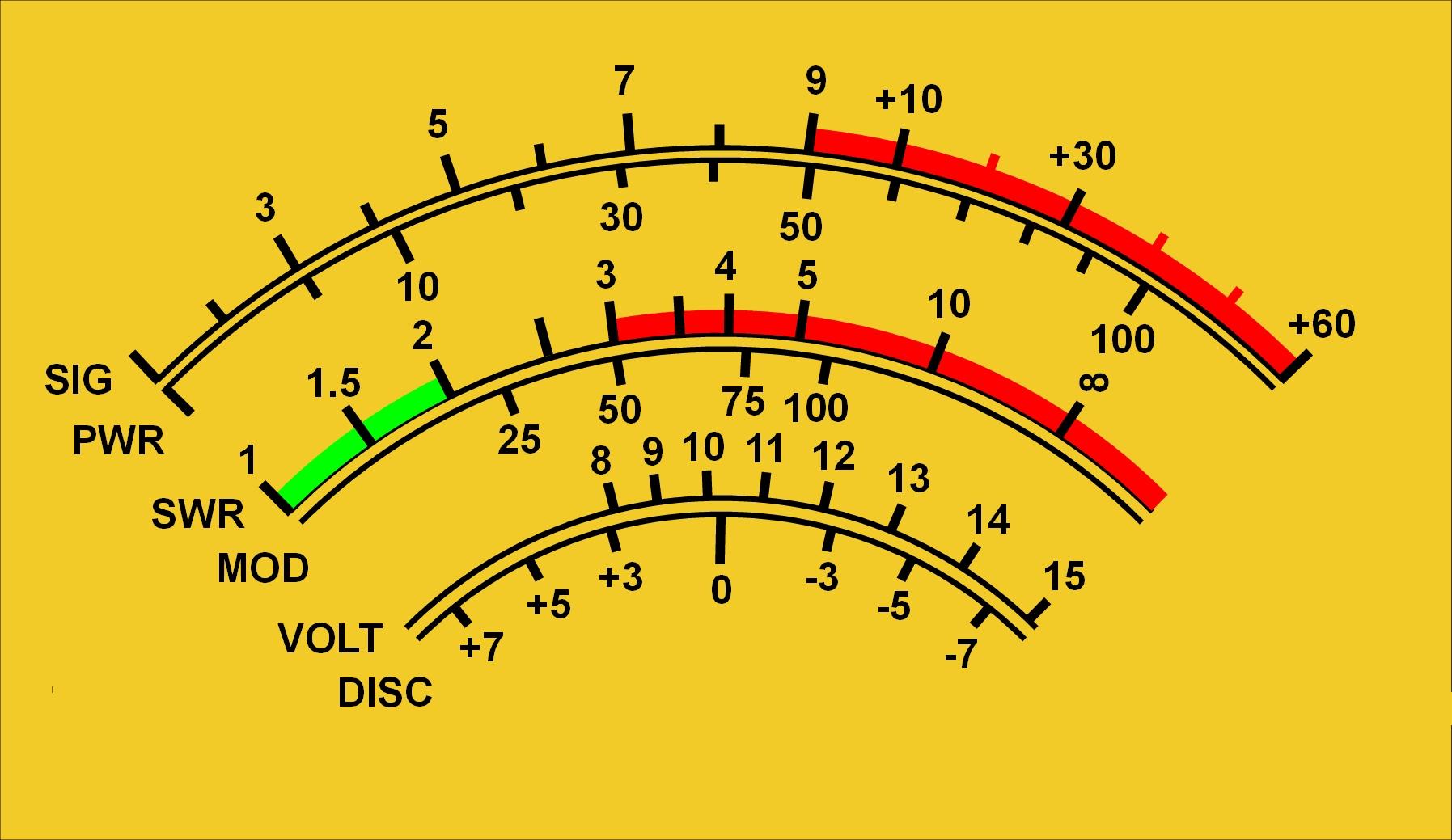 IZ0HCC FT-Meter