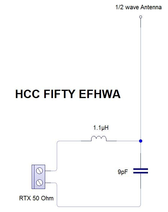 HCC Fifty Antenna