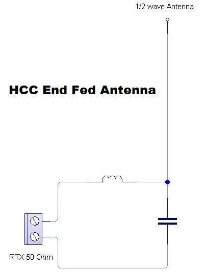 HCC End Fed Antenna