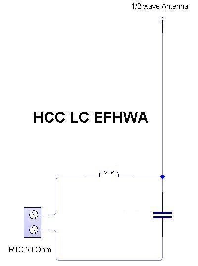 IZ0HCC LC EFHWA