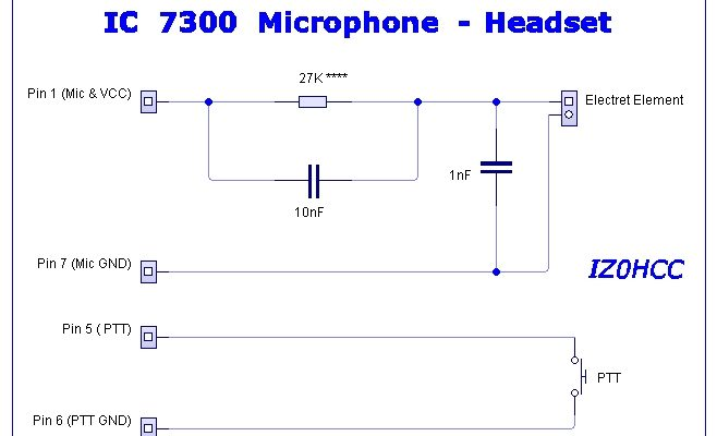 IC- 7300 Mike IZ0HCC
